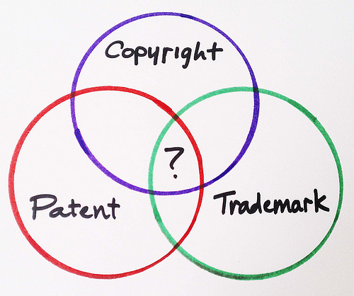 copyrighttrademarkpatent-question1